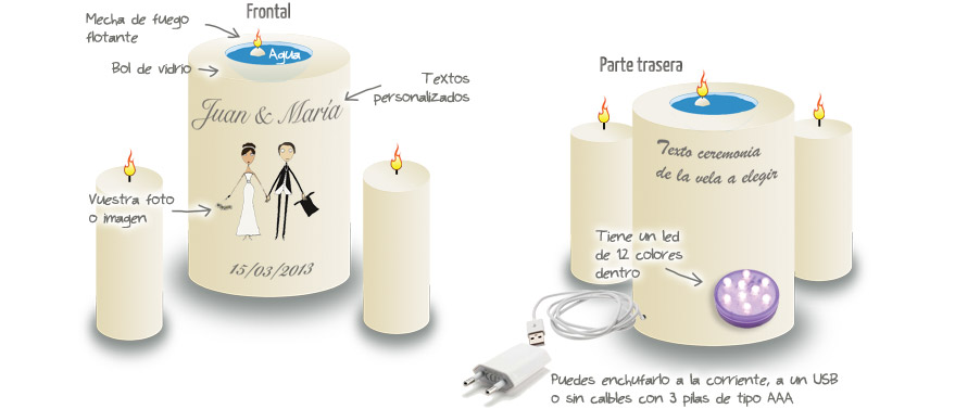 velas-prara-ceremonia-del-amor